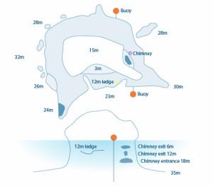 Sail Rock : Dive Site Map